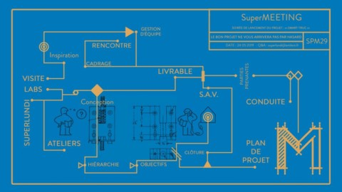 SPM32 CNC